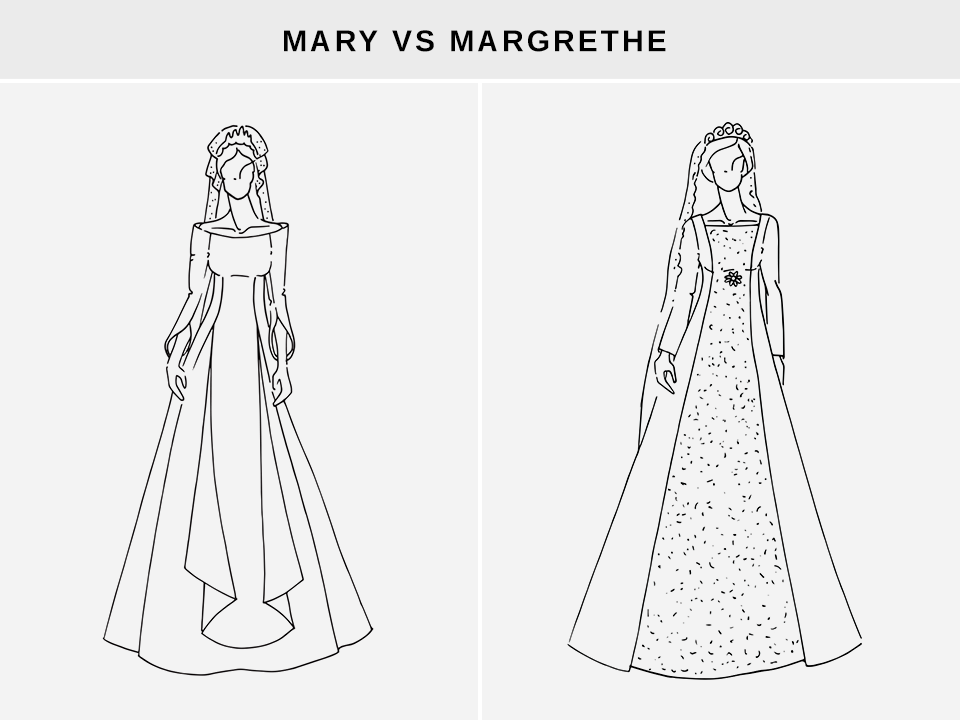 Mary-vs-Margrethe
